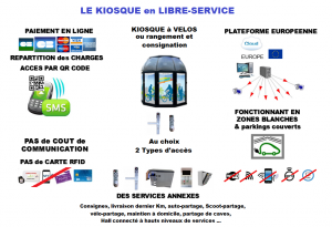 Le kiosque en libre service avec la solution Emotion System avec Captain Sharing