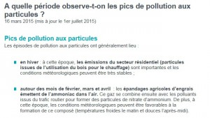 Les pics de la pollution