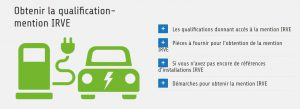 obtenir-la-mention-irve-pour-votre-qualification-blue2bgreen-jean-luc-coupez